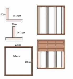 Podest Bauen Anleitung : bauanleitung terrasse mit bauplan ~ Lizthompson.info Haus und Dekorationen