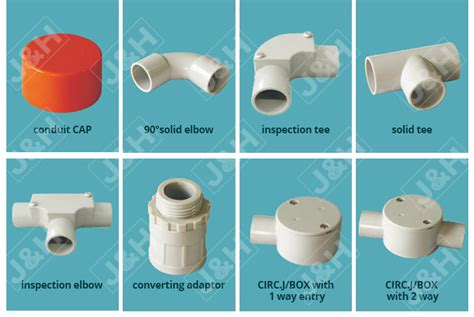 china supplier as nzs 2053 electrical pvc pipe australian electrical wiring