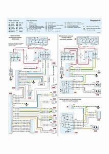 Ecu Wiring Diagram Peugeot 206