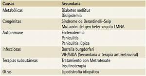 Lipoatrofia Semicircular, una Visión General a una Patología Laboral Emergente en Chile