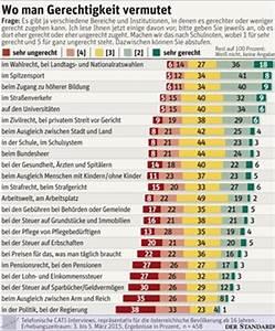 Netto Lohn Berechnen : 69 prozent sagen dass man in sterreich ungerecht behandelt wird budget inland ~ Themetempest.com Abrechnung