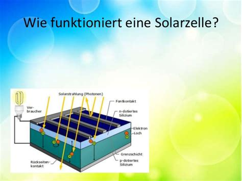 wie funktioniert eine solarzelle sonnenenergie