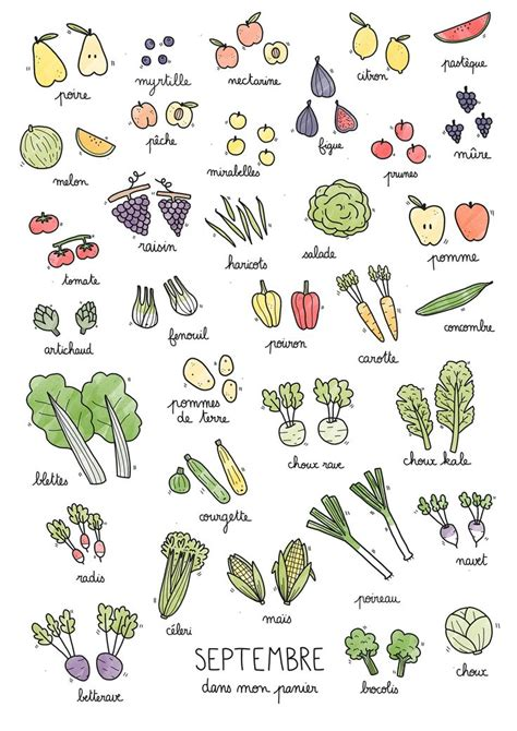 cuisine de saison septembre les 25 meilleures idées de la catégorie affichage de