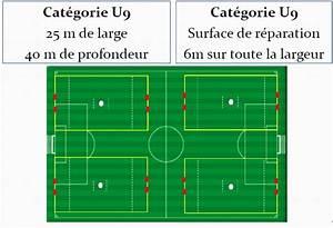 Petit But De Foot : r gles du jeu u8 u9 club football association sportive gondreville footeo ~ Melissatoandfro.com Idées de Décoration