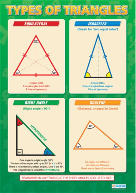 types  triangles maths numeracy educational school posters