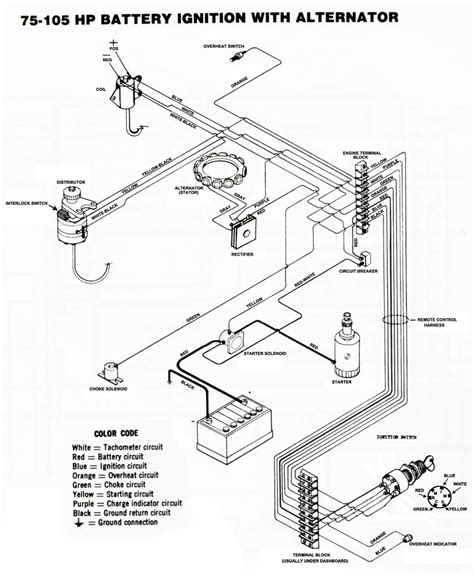 35 hp mercury outboard motor wiring diagram wiring library