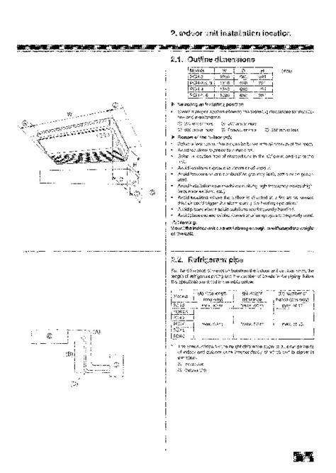 Mitsubishi Mr Slim PCH2 6GKA PCH 2 2.5 3 4 5 6GK S A
