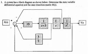 Solved  1  A System Has A Block Diagram As Shown Below  De