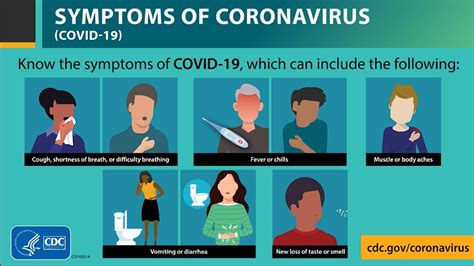 Symptoms of Coronavirus Disease 2019 - YouTube
