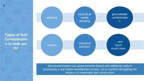 soil contamination affects real estate development