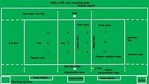Volley Ball Court Marking Plan