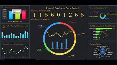 Visualization Dashboard Finereport Laporan Advanced Analyst Effects