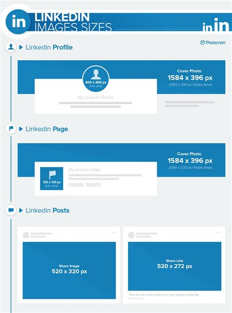background image size image sizes and image dimensions for each social network