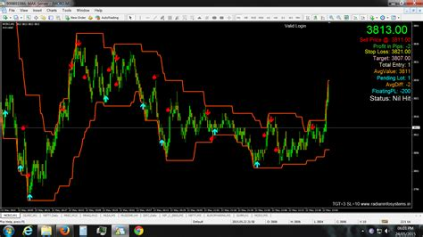 forex trading platform in india automated forex trading software in india yzyjifoh web