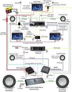 4 Channel Amp 6 Speakers Diagram