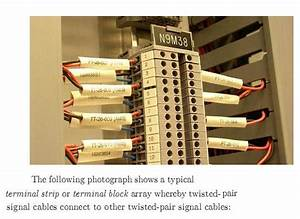 Industrial Instrumentation  Terminal Strip Or Terminal Block
