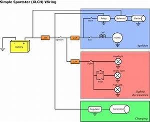 Ironhead Wiring Diagram Sanity Check