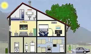 Energiesparen Im Haushalt : energiespartipps ~ Markanthonyermac.com Haus und Dekorationen