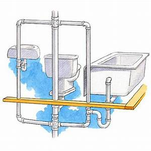 Running drain and vent lines how to install a new for Plumbing for new bathroom