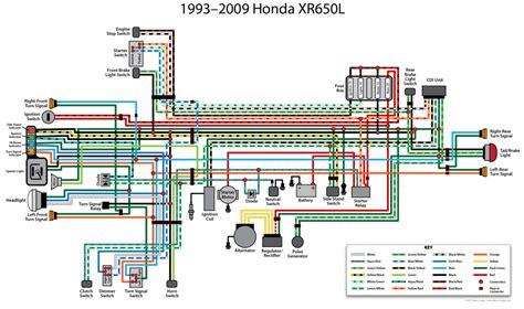 redrawn honda xr650l wiring diagram articles thumpertalk