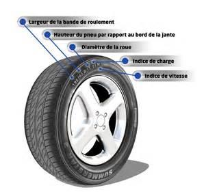 Point S Tarif Pneu : pneus point s garantis 5 ans gastou pneus ~ Medecine-chirurgie-esthetiques.com Avis de Voitures