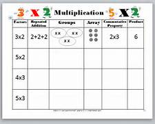 Arrays In Multiplication Worksheets 4th Grade Math Worksheets Multiplication 3 Digits By 1 Digit 2 Gif Grade Math Worksheets 2 Grade Math Worksheets Printable 2 Grade Math Two Digit Addition With Or Without Regrouping Worksheet 1 Turtle