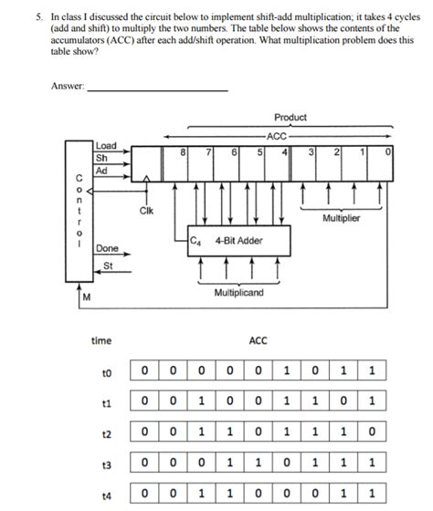 Class Discussed The Circuit Below Implemen