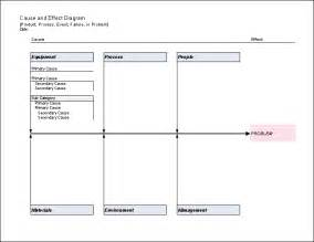 Cause and Effect Diagram Excel