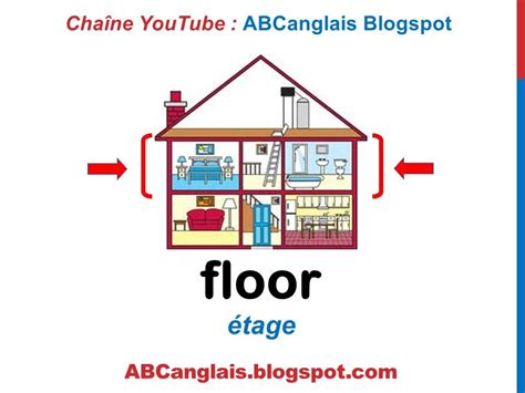 cours d anglais 41 les pi 232 ces de la maison en anglais bedroom bathroom kitchen living room