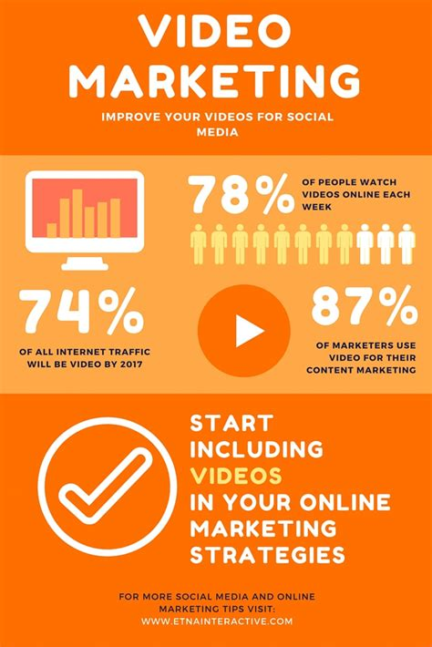 And Marketing - marketing infographic visual ly