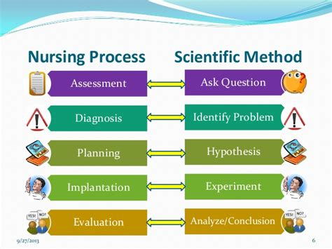 Case study method in qualitative research what to write on a paper fortune teller what to write on a paper fortune teller conclusion and discussion difference