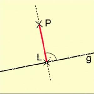 Rechten Winkel Abstecken Schnur : orthogonalit t in mathematik sch lerlexikon lernhelfer ~ Lizthompson.info Haus und Dekorationen