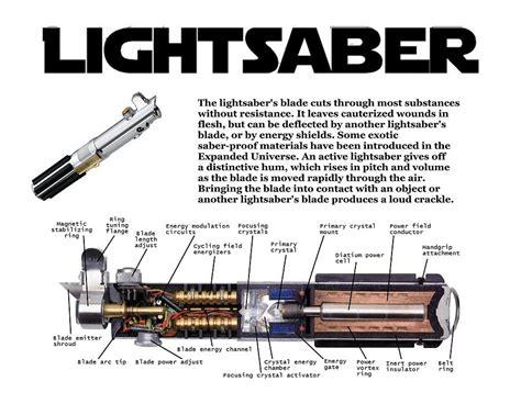 wars lightsabre diagram digital by paul
