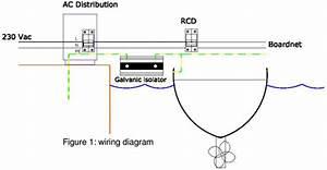 Victron Galvanic Isolator Vdi