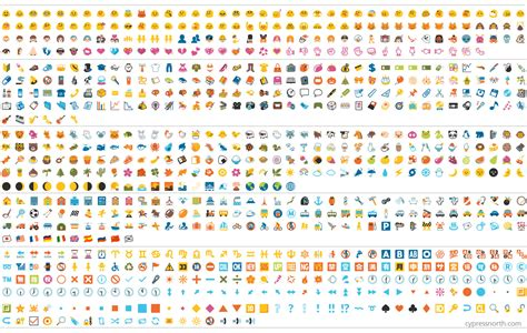 android to iphone emoji 20 emoji icons for computer images android vs iphone