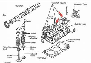 How To Remove Siezed Camshaft 96 Geo Metro 1 3l And What