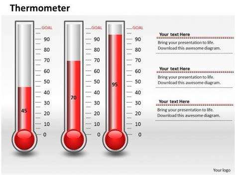 thermometer column chart graphics powerpoint graph
