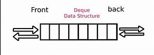 How, To, Implement, Deque, Data, Structure, In, Javascript