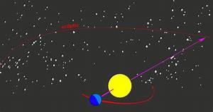 Ecliptic - Wikipedia