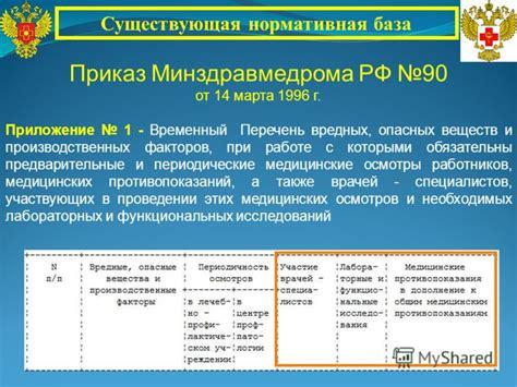 ПРИКАЗ МИНЗДРАВСОЦРАЗВИТИЯ РОССИИ ОТ № 302Н с измененями 2016 года.
