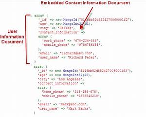 mapping relational databases and sql to mongodb With embedded documents mongodb
