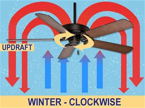 ceiling fan rotation for winter pin by valarie case on tips info pinterest