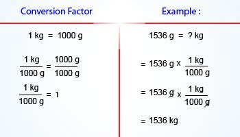 conversion factor of units