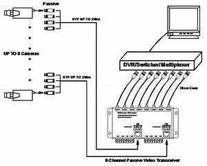 8 channel passive cctv utp video balun video transceiver With utp wiring diagram