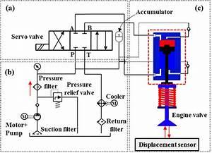 Parker Hydraulic Valve Wiring Diagram