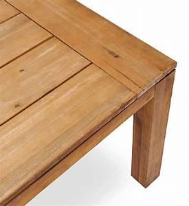 Gartentisch Holz Ikea : gartentisch holz akazie 180 cm im greenbop online shop kaufen ~ Buech-reservation.com Haus und Dekorationen