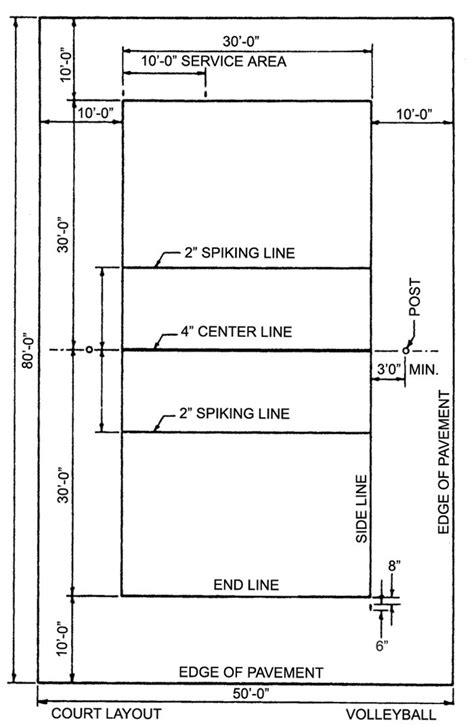 volleyball court diagram blank volleyball court diagram