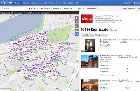 Zillow : Real Estate Convergence? Zillow To Buy Trulia For