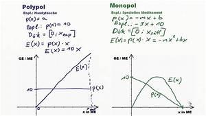Gewinnmaximierung Monopol Berechnen : polypol und monopol preisfunktion erl se kosten und ~ Themetempest.com Abrechnung