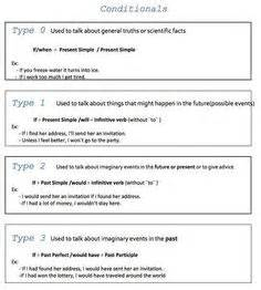 conditionals images teaching english learn